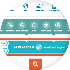 AI Platform: Moderne Workflow- und Integrationsplattform