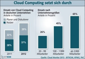 Cloud_Computing_2013_2