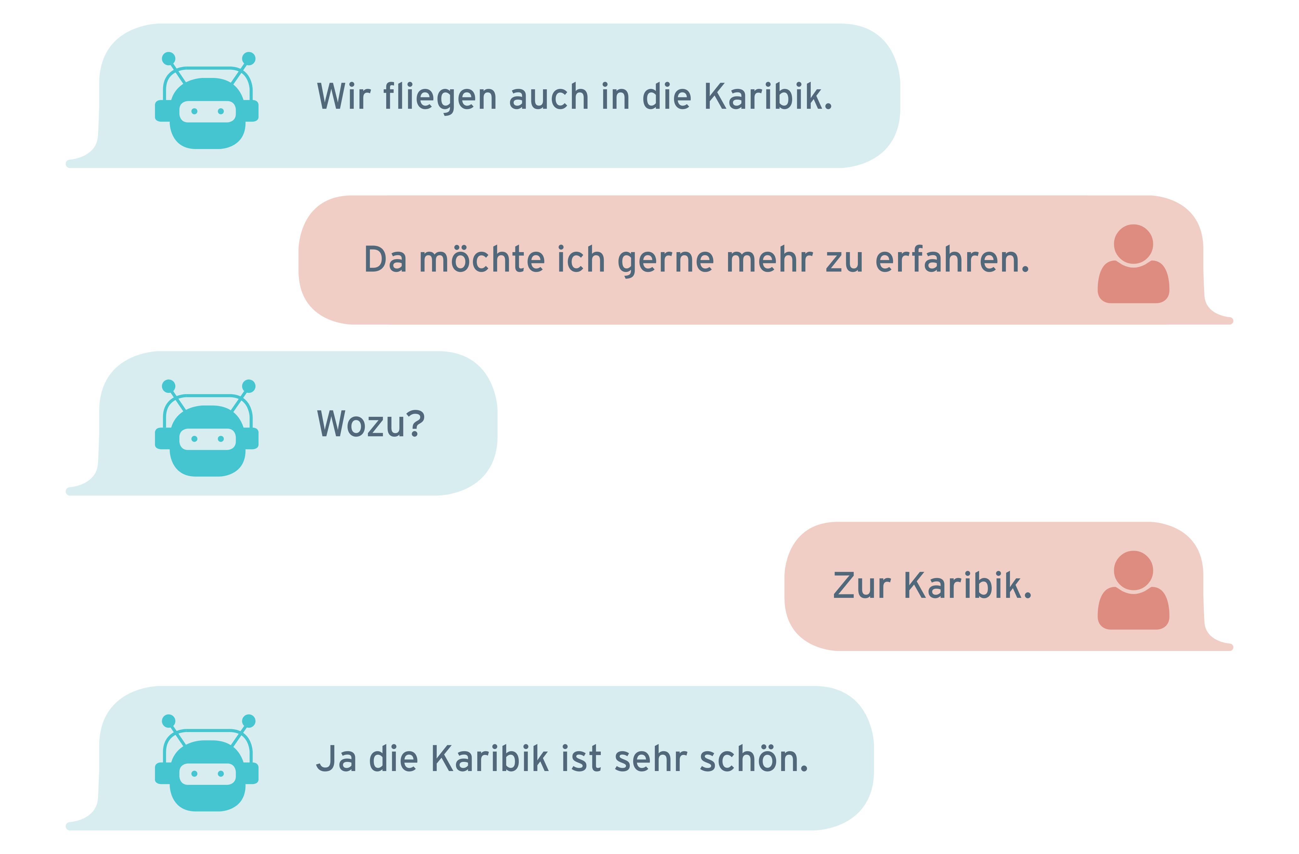 Chatbots leiden unter Dialogdemenz