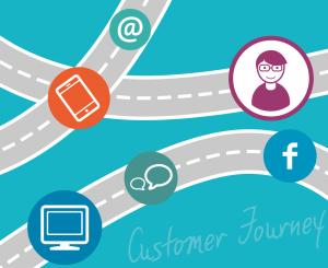 Bieten Sie eine gute Customer Journey?